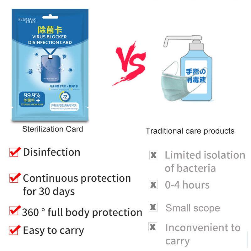 FEISMASA Chlorine Dioxide Removing Virs Block Anti-virus Antibacterial Portable Disinfectant Hangtag Sterilization ClO2  Card
